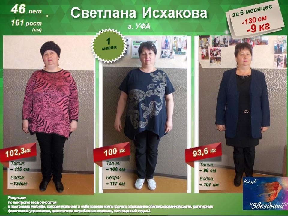 Программа похудения, 7 неделя все степени избыточной